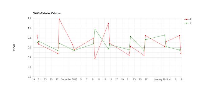 ee-chart(11)