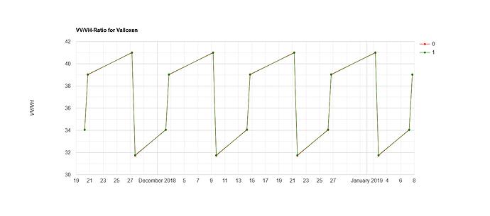 ee-chart(12)