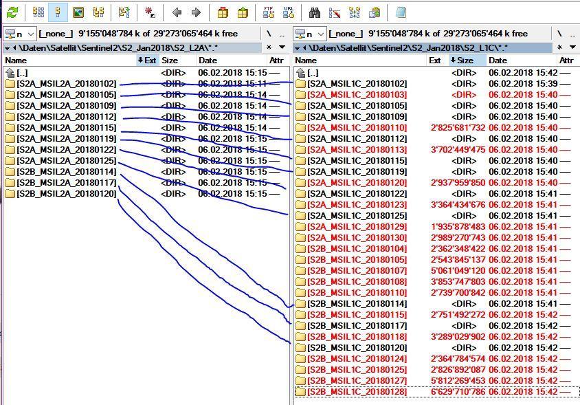 Applying Sen2cor on a S2 subset? - sen2cor - STEP Forum