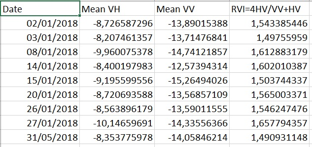 tabela%20RVI_54